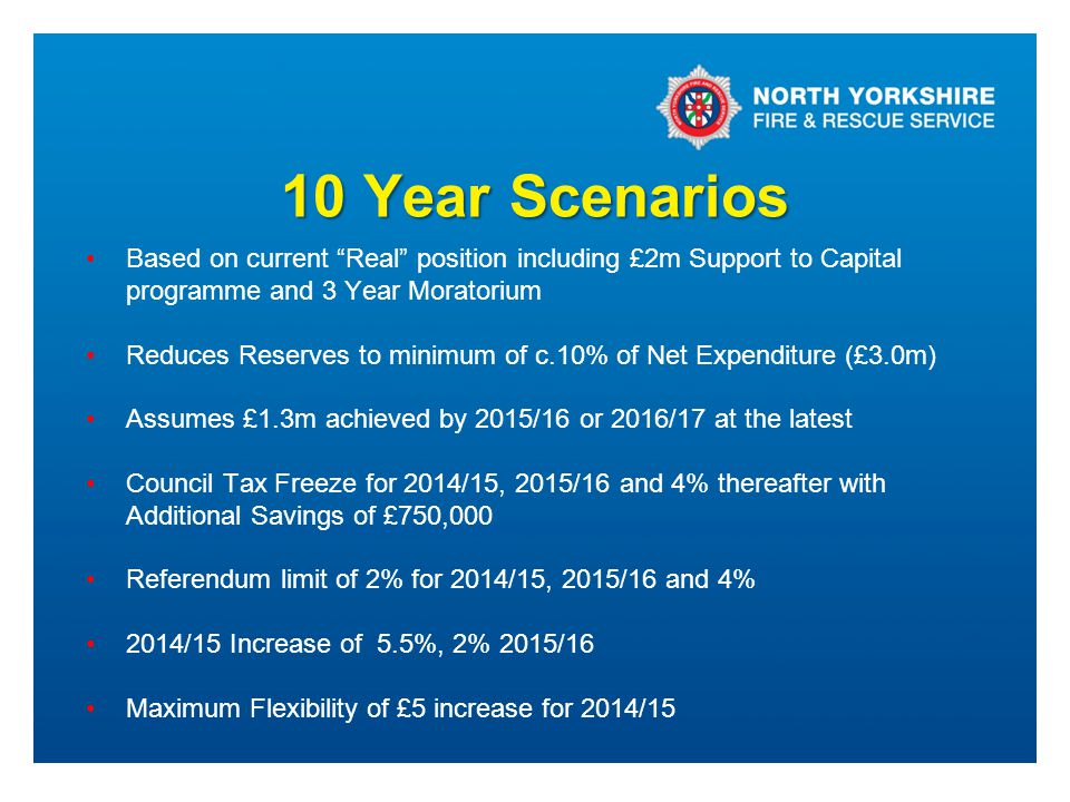 "10 Year Scenarios Based on current ""Real"" position including £2m Support to Capital programme and 3 Year Moratorium Reduces Reserves to minimum of c.1"