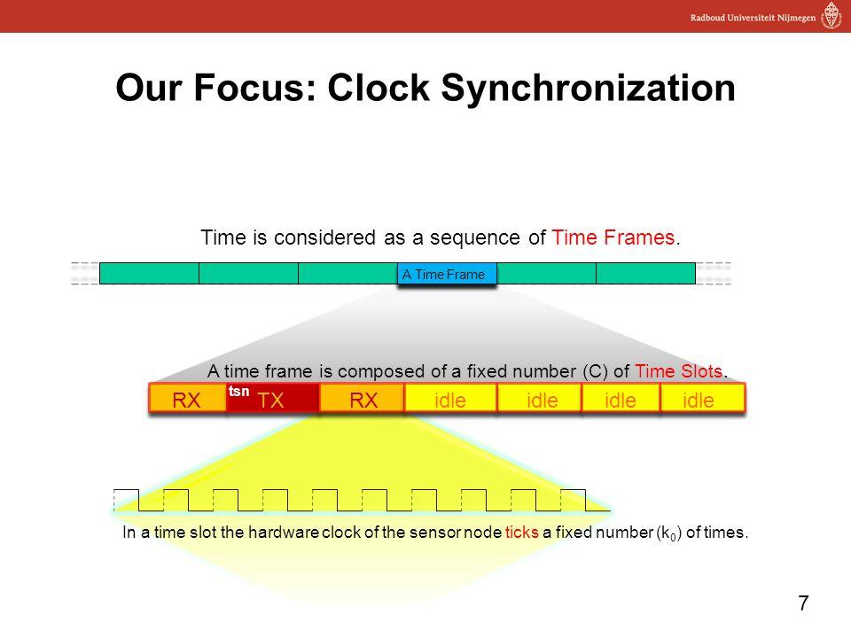 17 Synchronizer