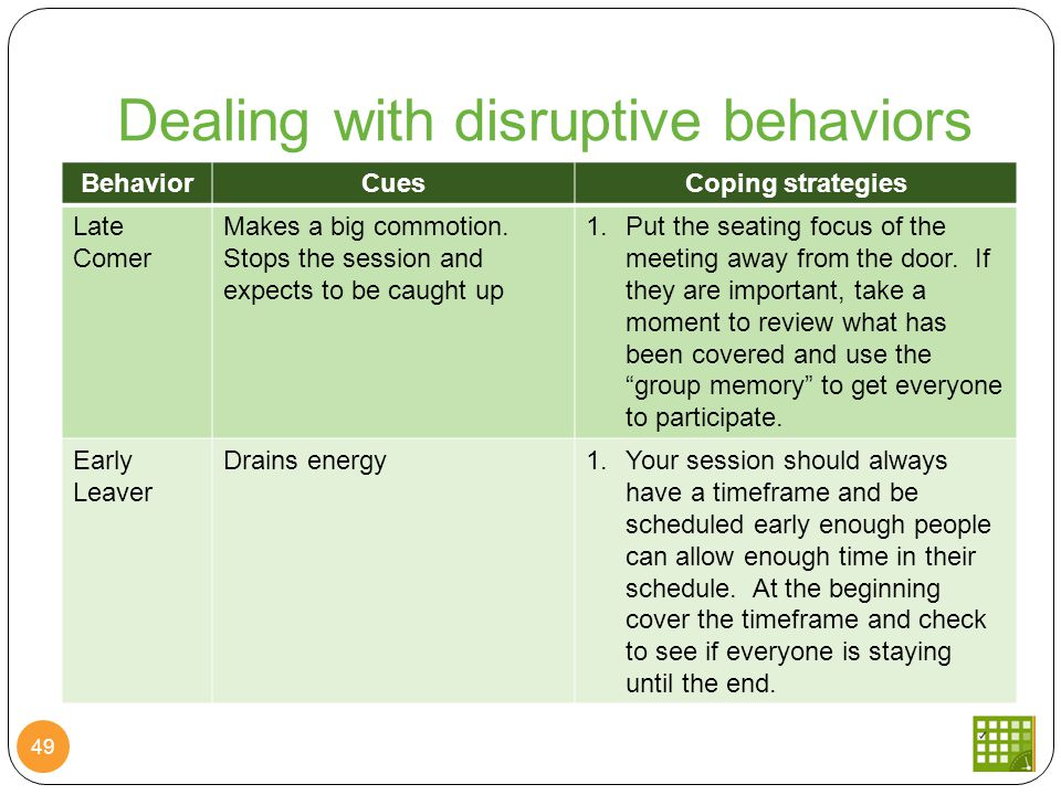 Dealing with disruptive behaviors 49 BehaviorCuesCoping strategies Late Comer Makes a big commotion.