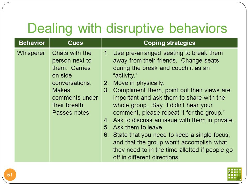 Dealing with disruptive behaviors 51 BehaviorCuesCoping strategies WhispererChats with the person next to them.