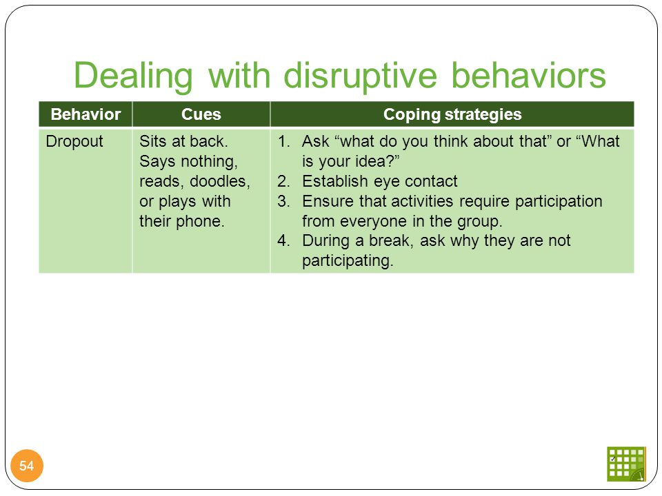 Dealing with disruptive behaviors 54 BehaviorCuesCoping strategies DropoutSits at back.