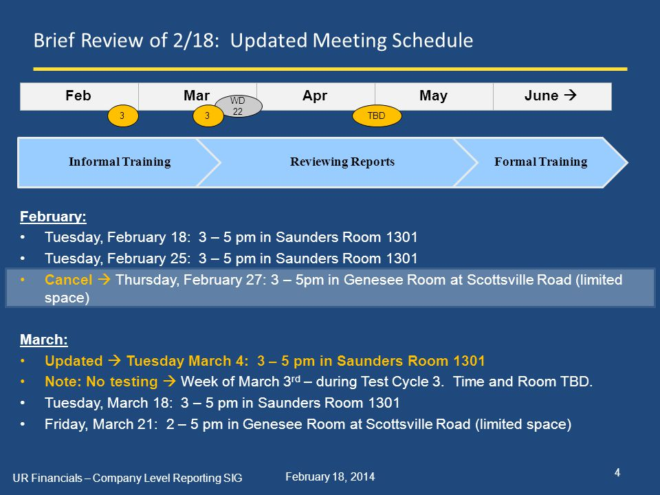 February 18, 2014 Brief Review of 2/18: Updated Meeting Schedule UR Financials – Company Level Reporting SIG 4 Informal TrainingReviewing ReportsForma