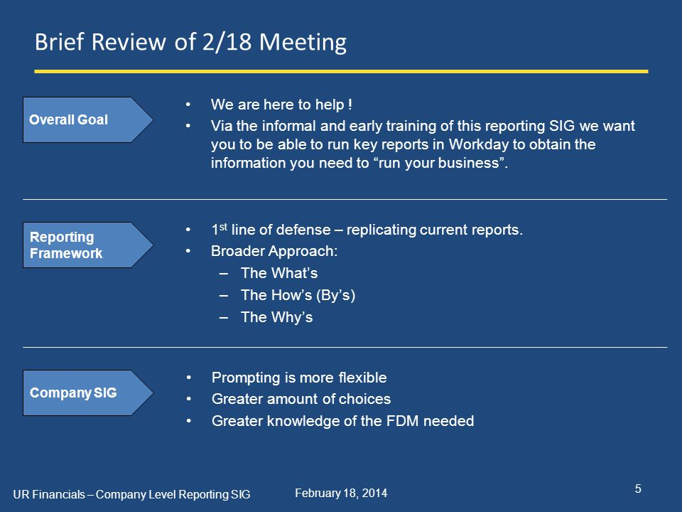 February 18, 2014 Brief Review of 2/18 Meeting UR Financials – Company Level Reporting SIG 5 Overall Goal We are here to help ! Via the informal and e