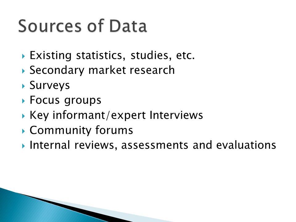  Existing statistics, studies, etc.