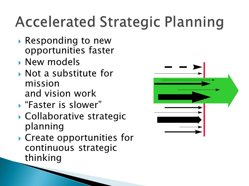 " Responding to new opportunities faster  New models  Not a substitute for mission and vision work  ""Faster is slower""  Collaborative strategic pl"