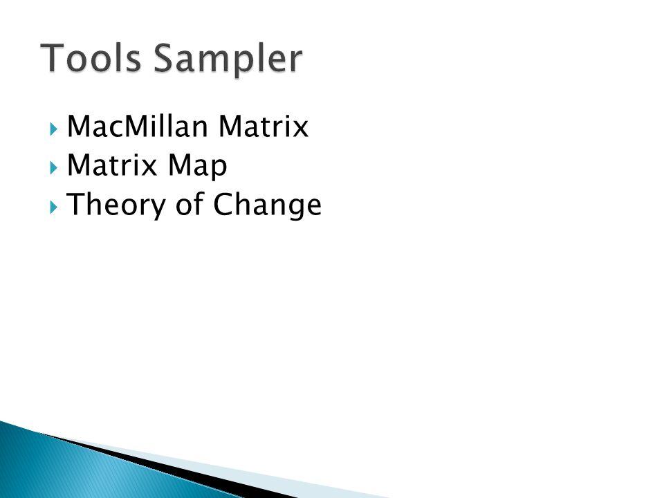  MacMillan Matrix  Matrix Map  Theory of Change