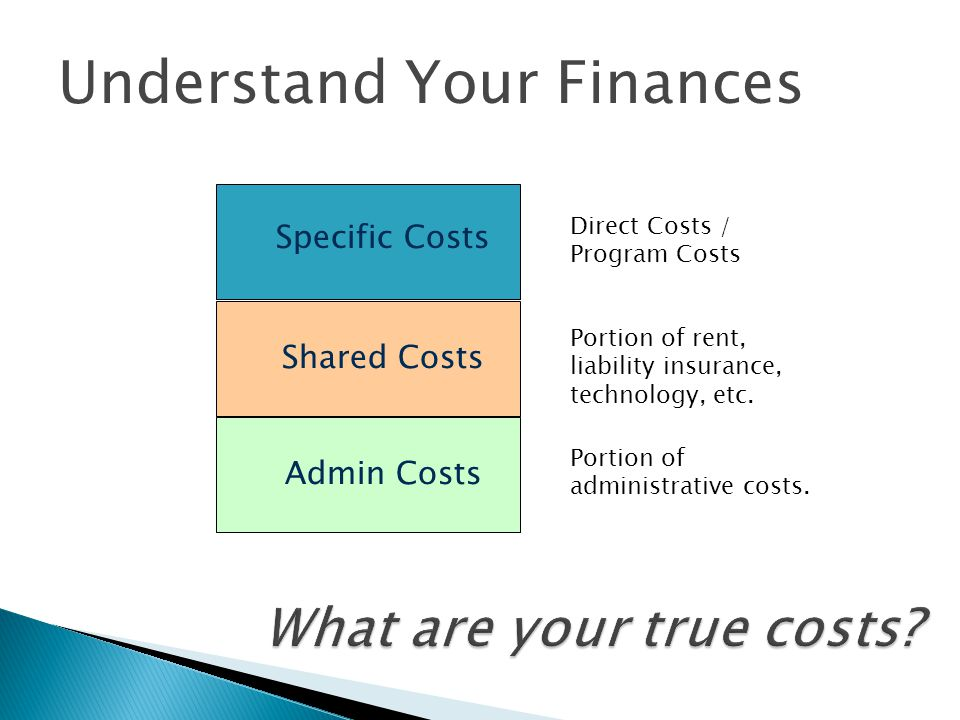 Specific Costs Shared Costs Admin Costs Direct Costs / Program Costs Portion of rent, liability insurance, technology, etc. Portion of administrative