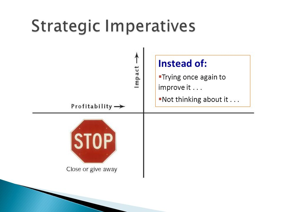 Strategic Imperatives Instead of:  Trying once again to improve it...  Not thinking about it...