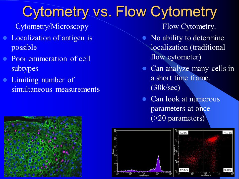 Cytometry vs. Flow Cytometry Cytometry/Microscopy Localization of antigen is possible Poor enumeration of cell subtypes Limiting number of simultaneou