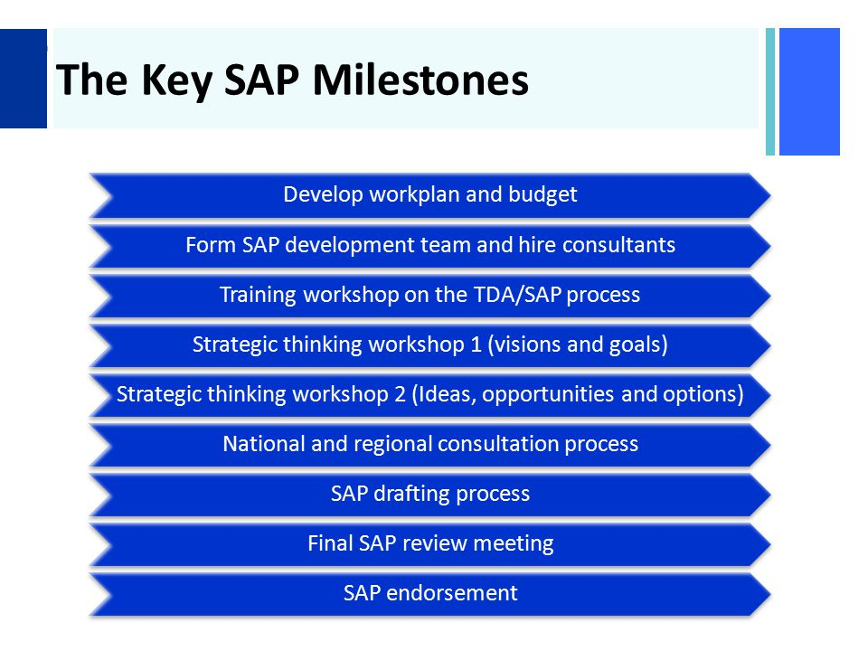 + The Key SAP Milestones Develop workplan and budget Form SAP development team and hire consultants Training workshop on the TDA/SAP process Strategic thinking workshop 1 (visions and goals) Strategic thinking workshop 2 (Ideas, opportunities and options) National and regional consultation process SAP drafting process Final SAP review meeting SAP endorsement