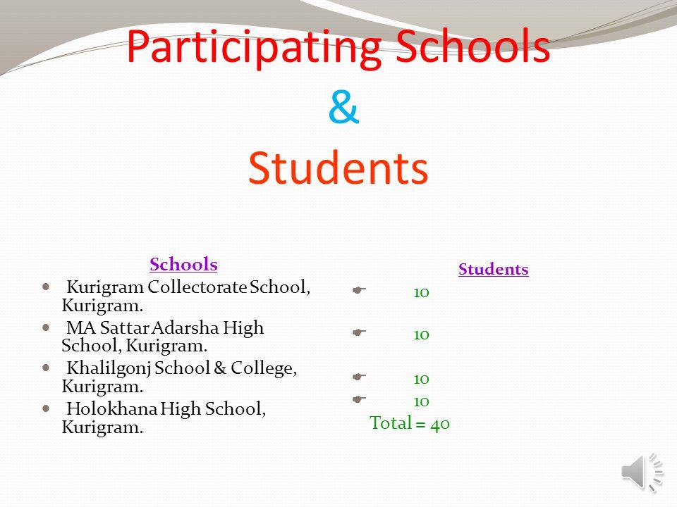 Participating Schools & Students Schools Kurigram Collectorate School, Kurigram.