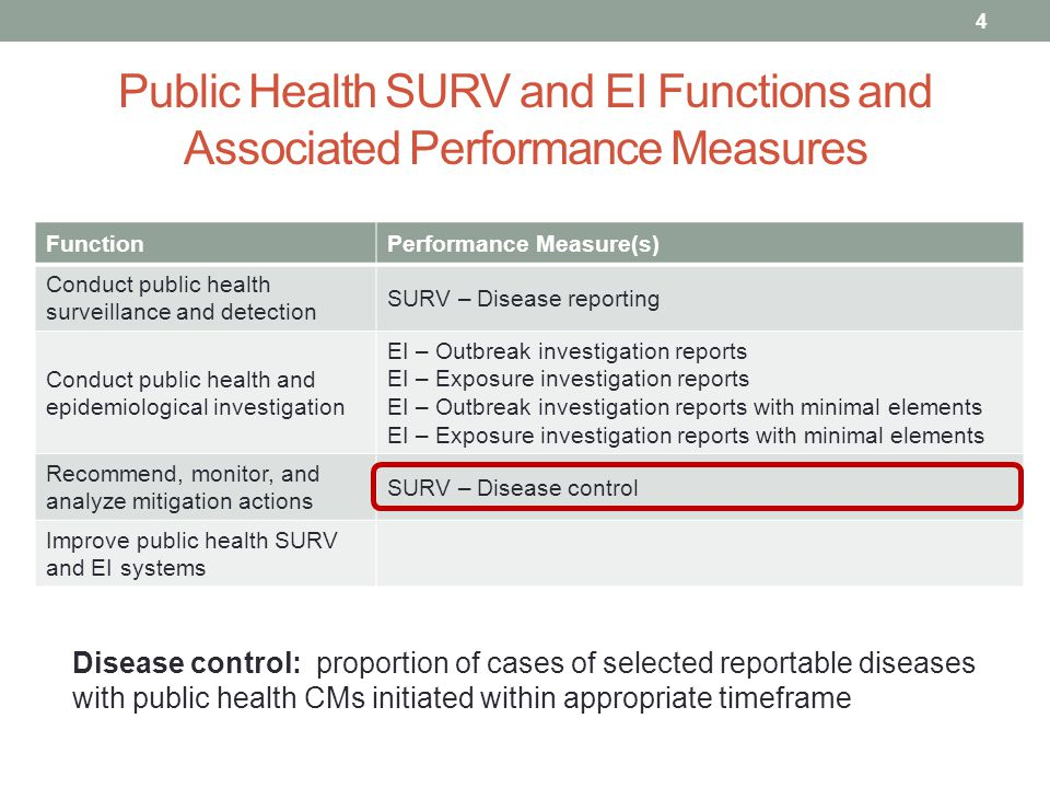 Public Health SURV and EI Functions and Associated Performance Measures FunctionPerformance Measure(s) Conduct public health surveillance and detection SURV – Disease reporting Conduct public health and epidemiological investigation EI – Outbreak investigation reports EI – Exposure investigation reports EI – Outbreak investigation reports with minimal elements EI – Exposure investigation reports with minimal elements Recommend, monitor, and analyze mitigation actions SURV – Disease control Improve public health SURV and EI systems Disease control: proportion of cases of selected reportable diseases with public health CMs initiated within appropriate timeframe 4