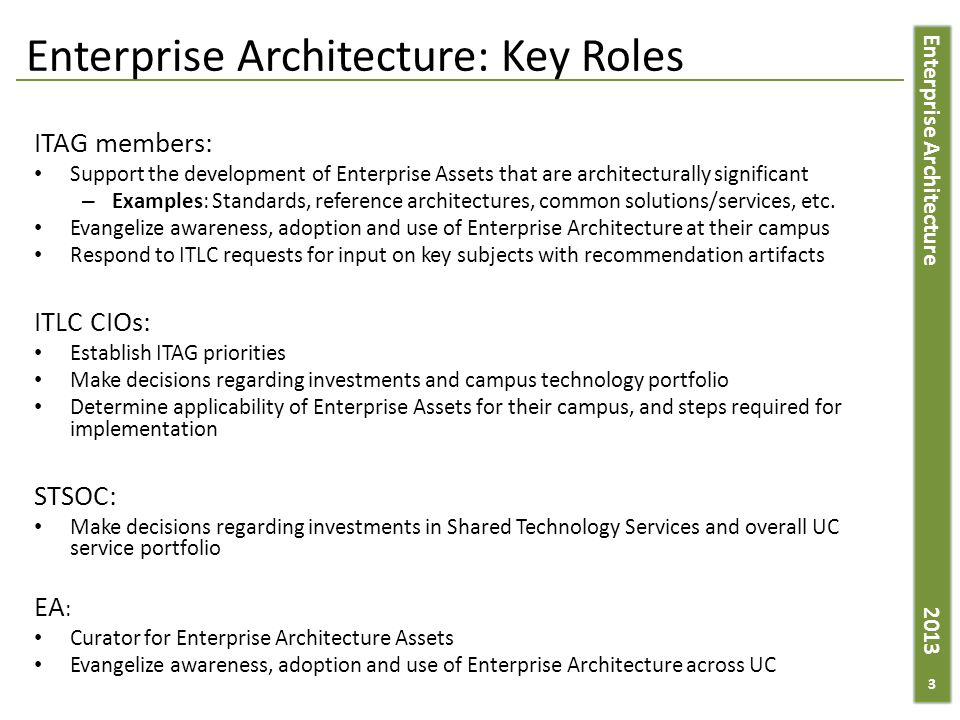 Enterprise Architecture 2013 Enterprise Architecture: Key Roles ITAG members: Support the development of Enterprise Assets that are architecturally significant – Examples: Standards, reference architectures, common solutions/services, etc.