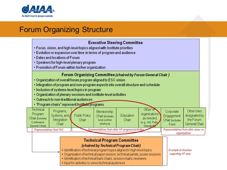 Forum Organizing Structure 10