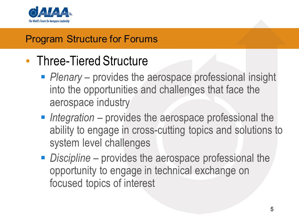 Program Structure for Forums Three-Tiered Structure  Plenary – provides the aerospace professional insight into the opportunities and challenges that face the aerospace industry  Integration – provides the aerospace professional the ability to engage in cross-cutting topics and solutions to system level challenges  Discipline – provides the aerospace professional the opportunity to engage in technical exchange on focused topics of interest 5