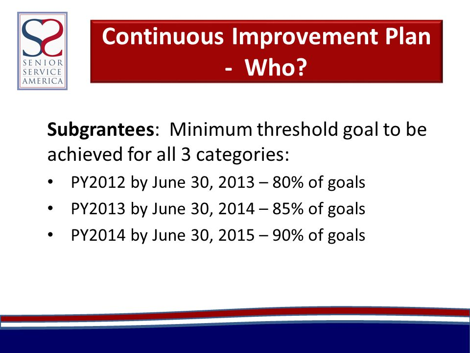 Continuous Improvement Plan - Who.