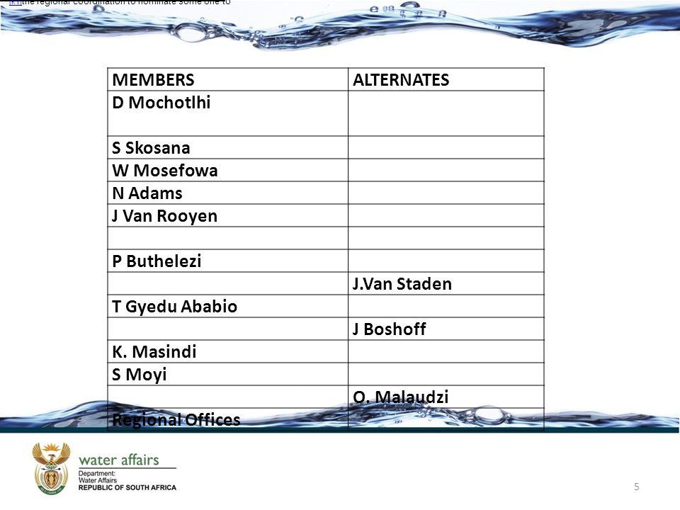 5 MEMBERSALTERNATES D Mochotlhi S Skosana W Mosefowa N Adams J Van Rooyen P Buthelezi J.Van Staden T Gyedu Ababio J Boshoff K.