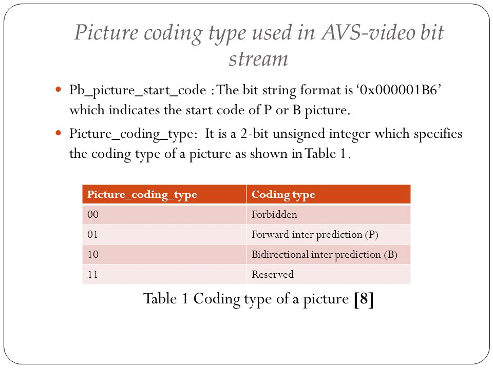 Picture coding type used in AVS-video bit stream Pb_picture_start_code : The bit string format is '0x000001B6' which indicates the start code of P or