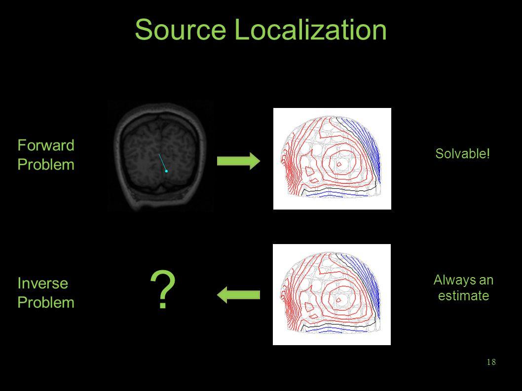 18 Source Localization Forward Problem Inverse Problem Solvable! Always an estimate