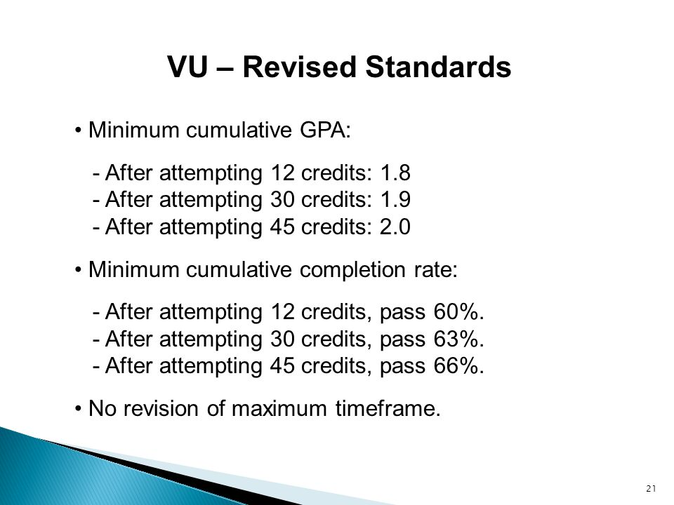 21 VU – Revised Standards Minimum cumulative GPA: - After attempting 12 credits: 1.8 - After attempting 30 credits: 1.9 - After attempting 45 credits: 2.0 Minimum cumulative completion rate: - After attempting 12 credits, pass 60%.
