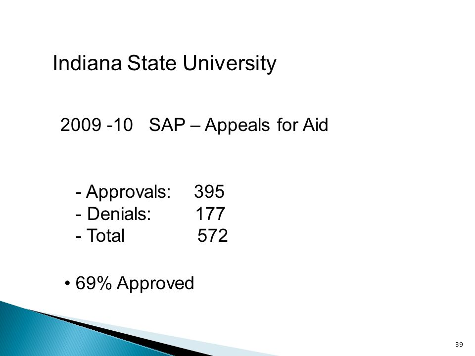 39 Indiana State University 2009 -10 SAP – Appeals for Aid - Approvals: 395 - Denials: 177 - Total 572 69% Approved