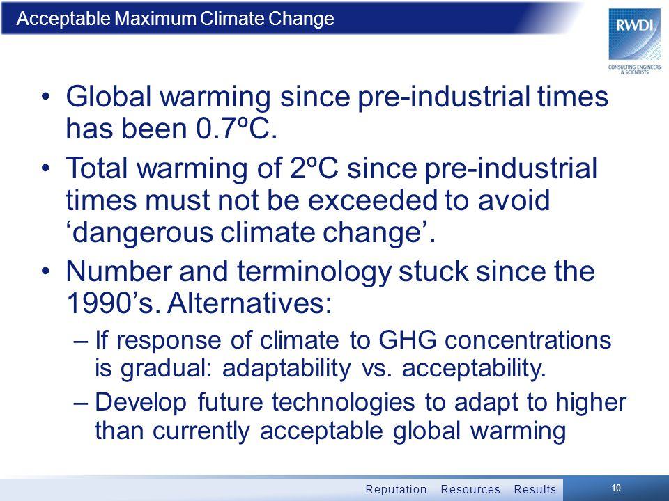 Reputation Resources Results Acceptable Maximum Climate Change Global warming since pre-industrial times has been 0.7ºC.