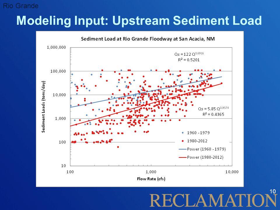Modeling Input: Upstream Sediment Load 10 Rio Grande