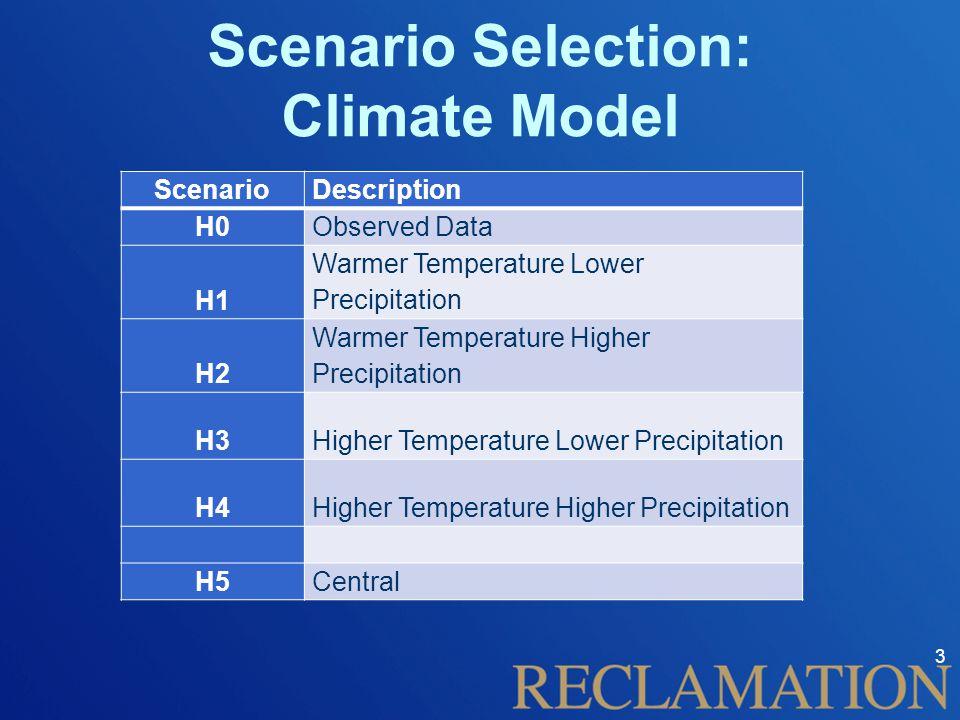 Scenario Selection: Climate Model ScenarioDescription H0Observed Data H1 Warmer Temperature Lower Precipitation H2 Warmer Temperature Higher Precipitation H3Higher Temperature Lower Precipitation H4Higher Temperature Higher Precipitation H5Central 3