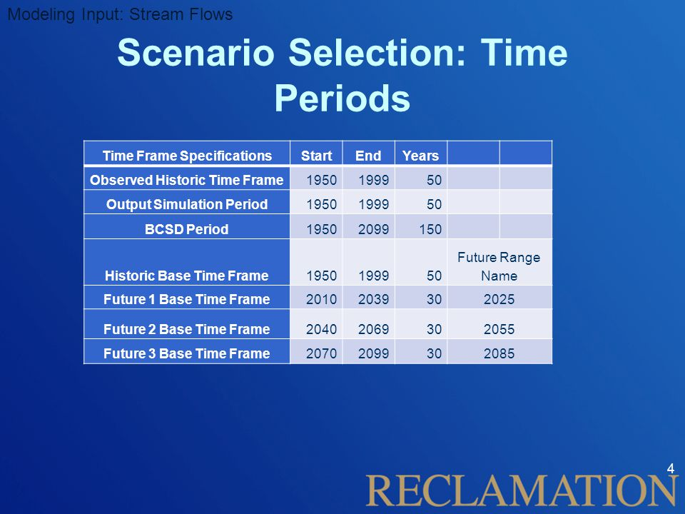 Scenario Selection: Time Periods 4 Time Frame SpecificationsStartEndYears Observed Historic Time Frame1950199950 Output Simulation Period1950199950 BCSD Period19502099150 Historic Base Time Frame1950199950 Future Range Name Future 1 Base Time Frame20102039302025 Future 2 Base Time Frame20402069302055 Future 3 Base Time Frame20702099302085 Modeling Input: Stream Flows