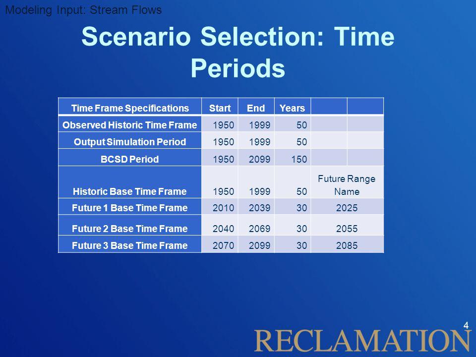 5 Scenario Selection: Climate Model 2040-2069 Climate scenario 50-yr hydrologic scenario
