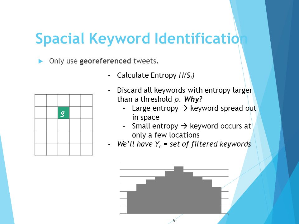 Spacial Keyword Identification  Only use georeferenced tweets. g -Calculate Entropy H(S i ) -Discard all keywords with entropy larger than a threshol