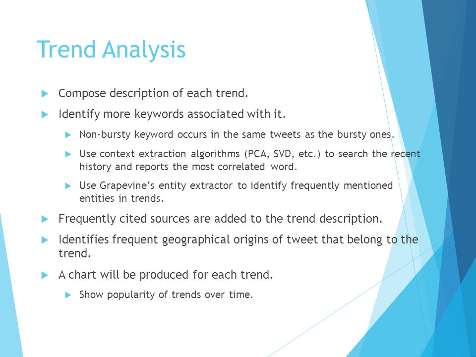 Trend Analysis  Compose description of each trend.