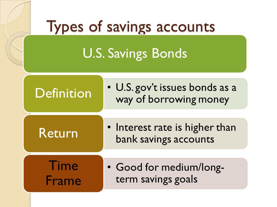 Types of savings accounts U.S.Savings Bonds U.S.