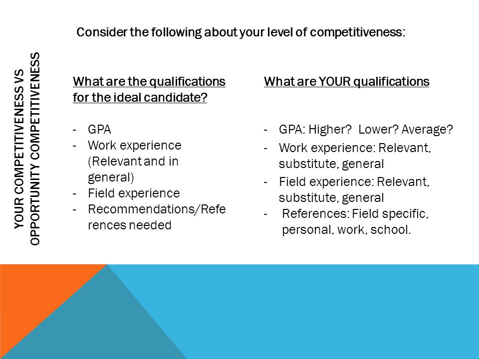 YOUR COMPETITIVENESS VS OPPORTUNITY COMPETITIVENESS What are the qualifications for the ideal candidate.