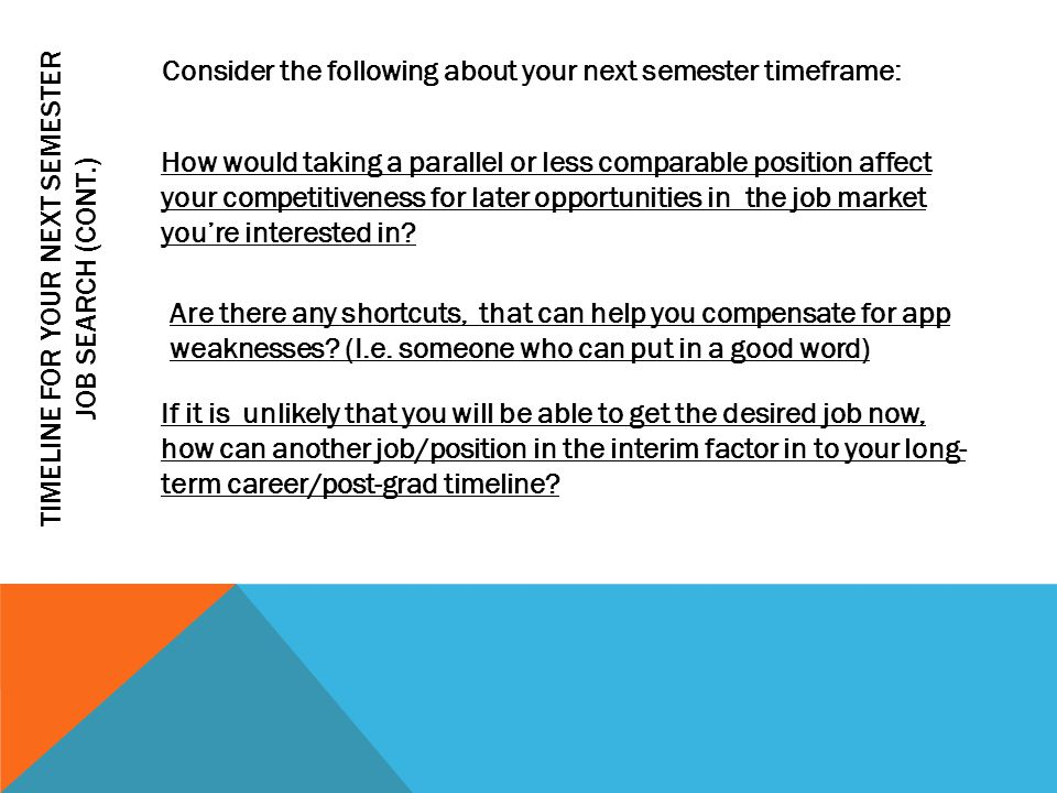 TIMELINE FOR YOUR NEXT SEMESTER JOB SEARCH (CONT.) How would taking a parallel or less comparable position affect your competitiveness for later opportunities in the job market you're interested in.
