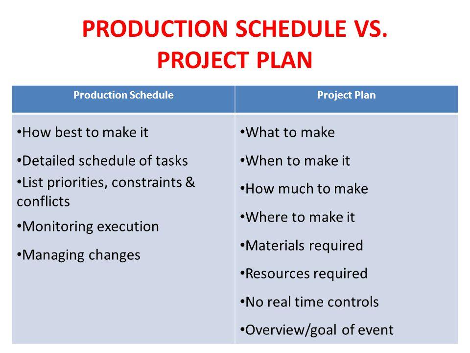 PRODUCTION SCHEDULE VS.