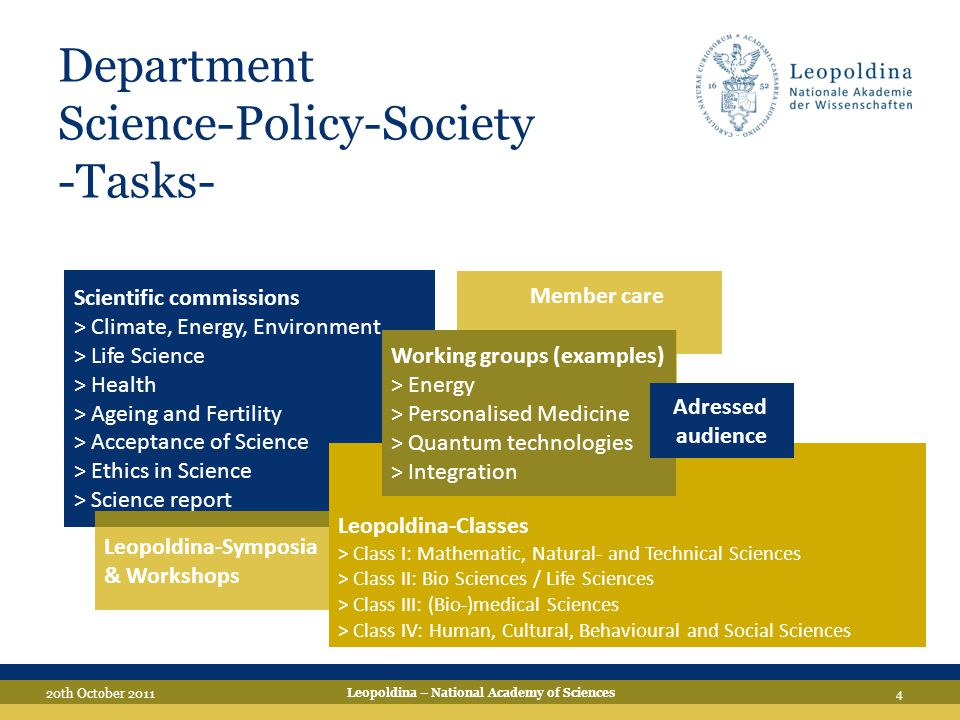 Bioenergy Working group from within the academy Starting workshop Combination of three WG s (3 Chapters) Time frame ~1 year 15 Leopoldina – National Academy of Sciences 20th October 2011 To be published