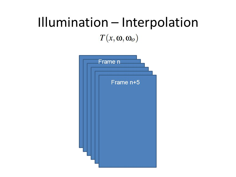Illumination – Interpolation Frame n Frame n+5