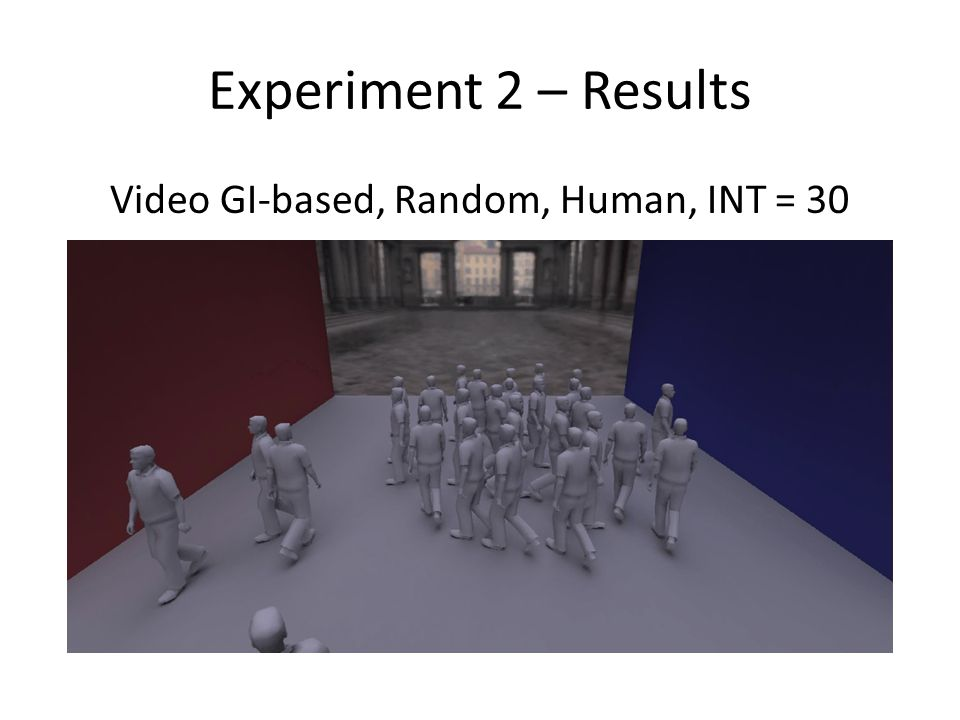 Experiment 2 – Results Video GI-based, Random, Human, INT = 30