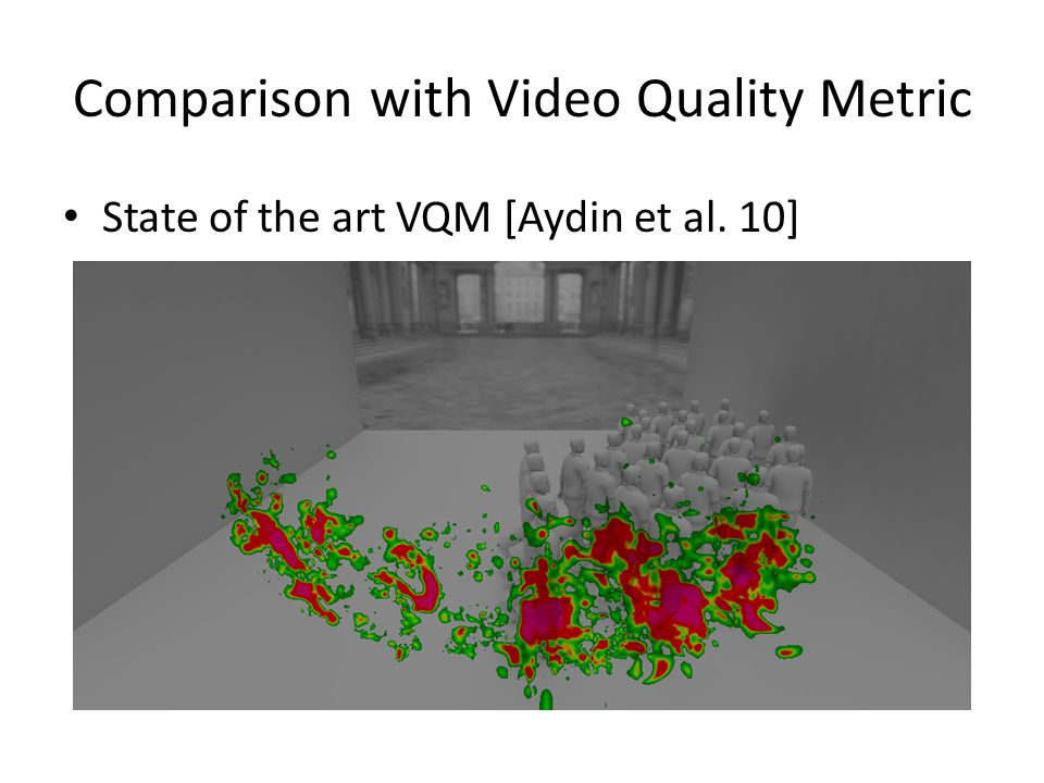 Comparison with Video Quality Metric State of the art VQM [Aydin et al. 10]