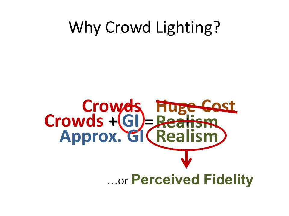 Realism Huge Cost Realism Why Crowd Lighting? Crowds + GI + Approx. GI Crowds += …or Perceived Fidelity