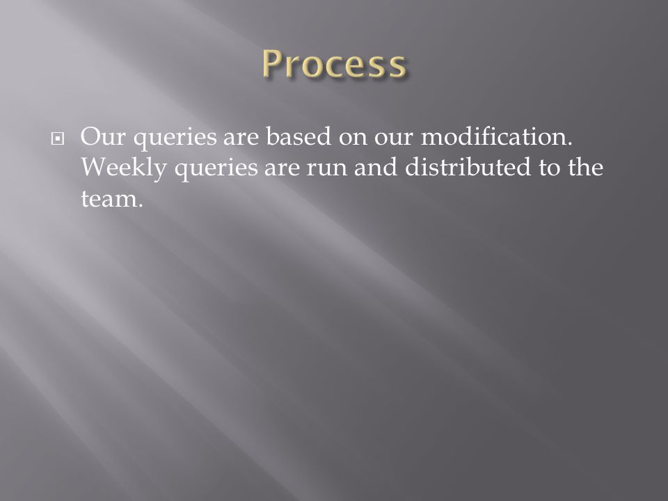  Our queries are based on our modification. Weekly queries are run and distributed to the team.