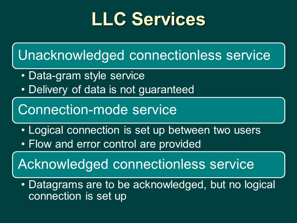 LLC Services Unacknowledged connectionless service Data-gram style service Delivery of data is not guaranteed Connection-mode service Logical connection is set up between two users Flow and error control are provided Acknowledged connectionless service Datagrams are to be acknowledged, but no logical connection is set up