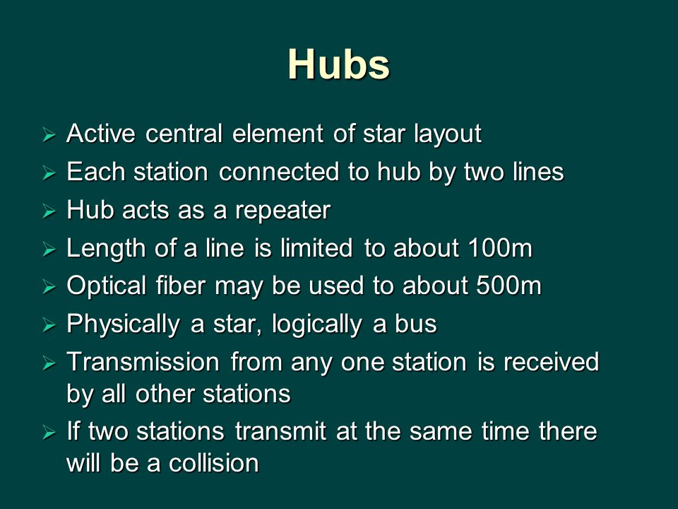 Hubs  Active central element of star layout  Each station connected to hub by two lines  Hub acts as a repeater  Length of a line is limited to about 100m  Optical fiber may be used to about 500m  Physically a star, logically a bus  Transmission from any one station is received by all other stations  If two stations transmit at the same time there will be a collision