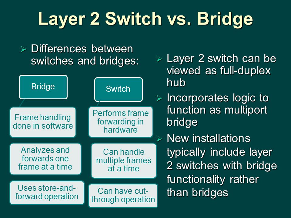 Layer 2 Switch vs.
