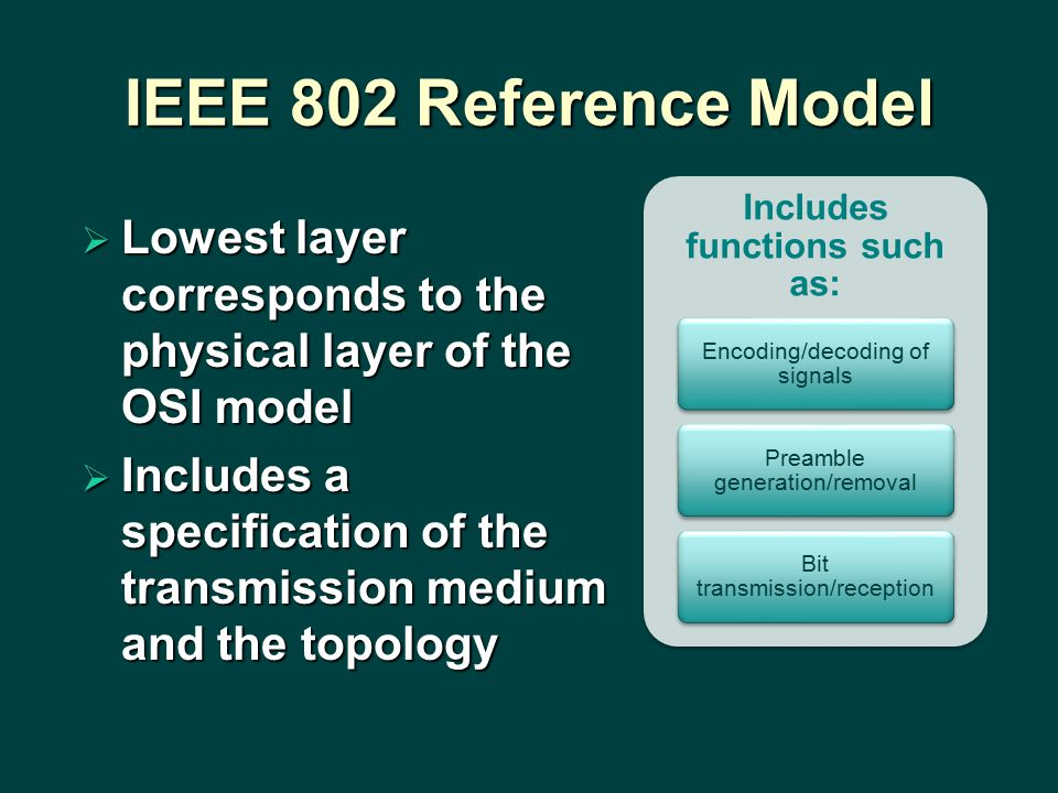 IEEE 802 Reference Model  Lowest layer corresponds to the physical layer of the OSI model  Includes a specification of the transmission medium and the topology Includes functions such as: Encoding/decoding of signals Preamble generation/removal Bit transmission/reception
