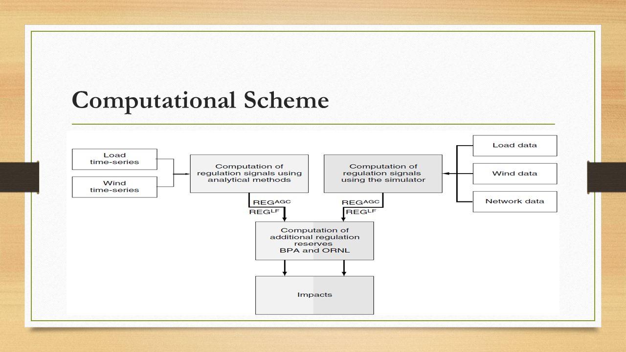 Computational Scheme