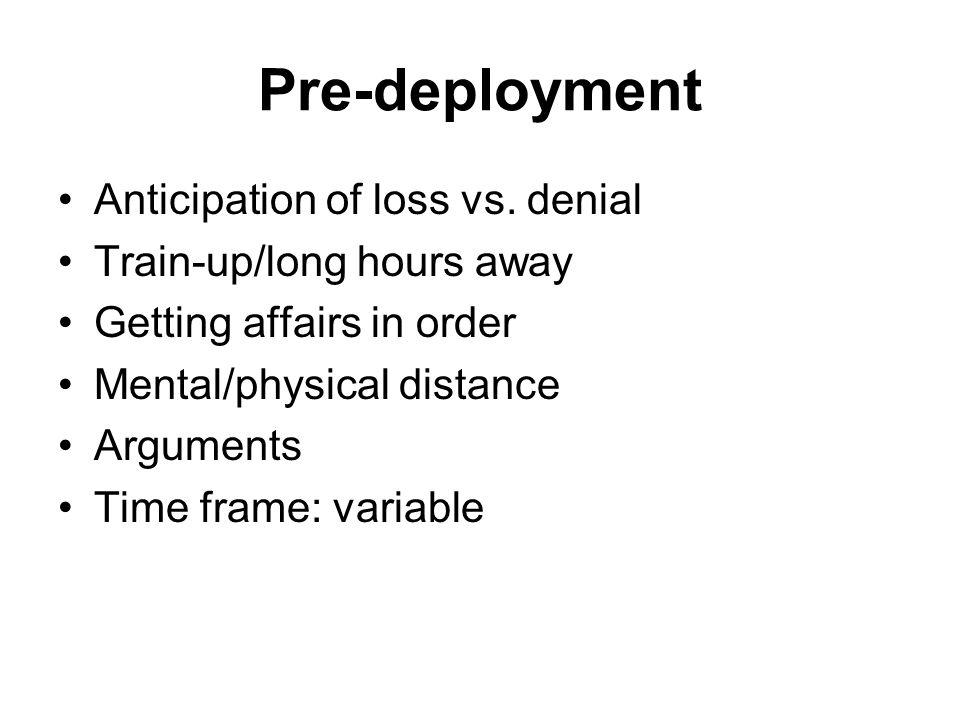 Pre-deployment Anticipation of loss vs.
