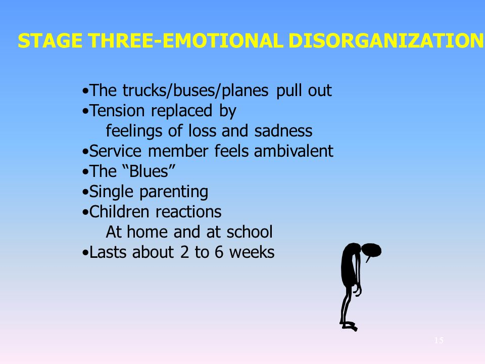 15 STAGE THREE-EMOTIONAL DISORGANIZATION The trucks/buses/planes pull out Tension replaced by feelings of loss and sadness Service member feels ambivalent The Blues Single parenting Children reactions At home and at school Lasts about 2 to 6 weeks