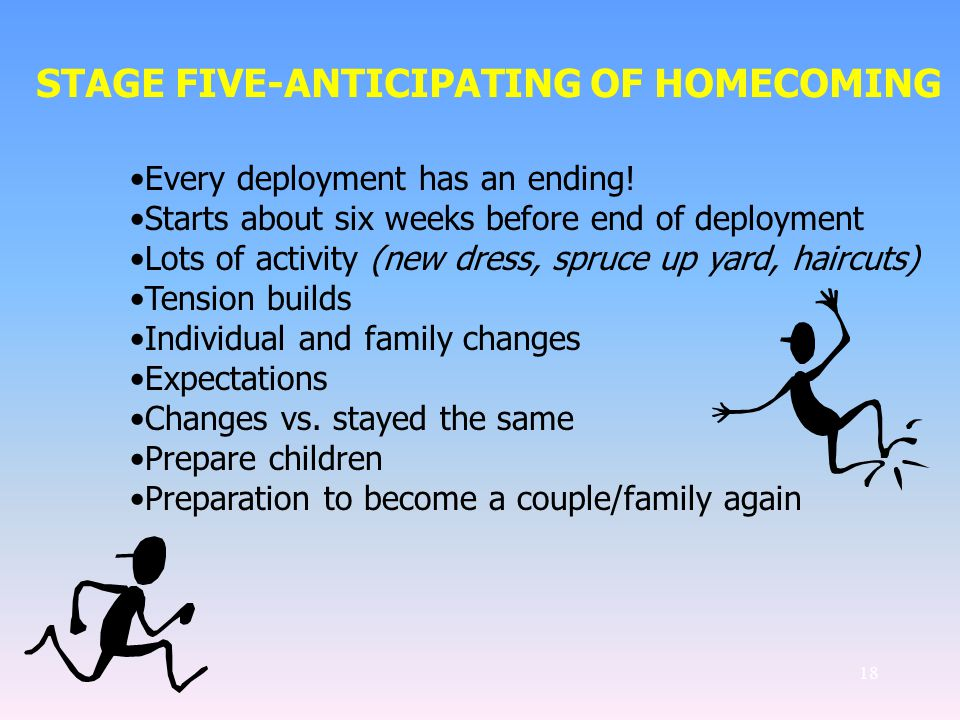 18 STAGE FIVE-ANTICIPATING OF HOMECOMING Every deployment has an ending.